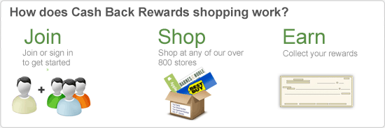 how to get my mbna cash back rewards